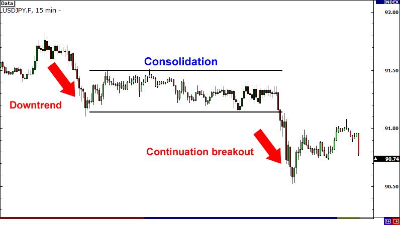 break-out-traderviet5.