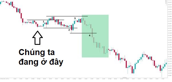 breakout-hay-pullback-giao-dich-theo-phuong-phap-thi-tot-hon-1.