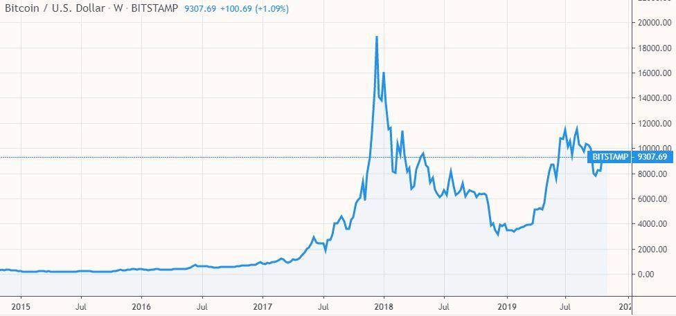 ca-voi-bitcoin-traderviet3.
