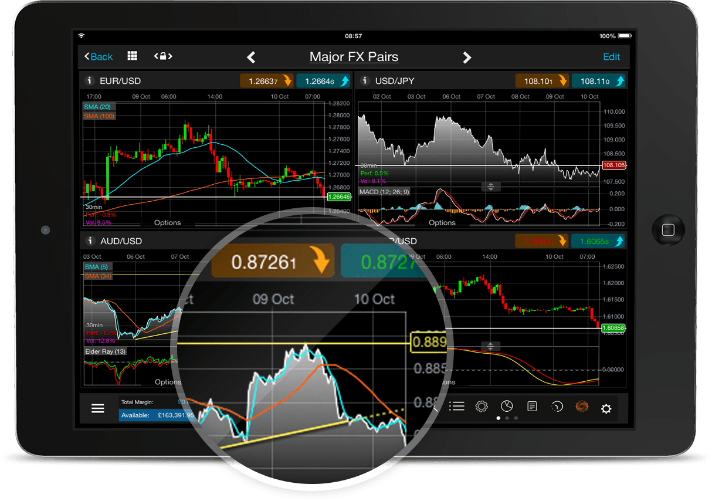 Cac-tieu-chi-lua-chon-forex-broker-chat-luong-TraderViet4.