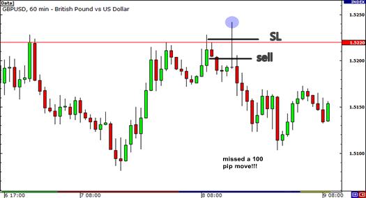 Kết quả hình ảnh cho Market Conditions Stop
