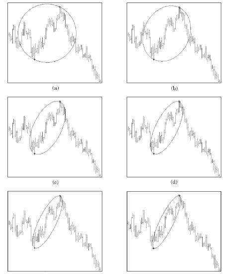 candlestick-fibonacci-chart-pattern-sach-robert-fischer-traderviet-1.