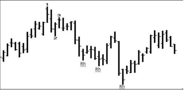 chart 1.