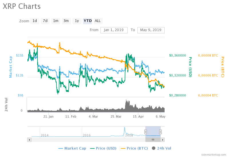 chart-16.