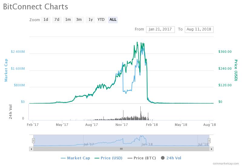 chart-2.