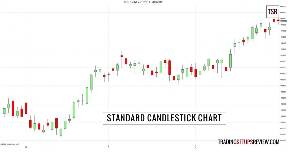 chart-traderviet.