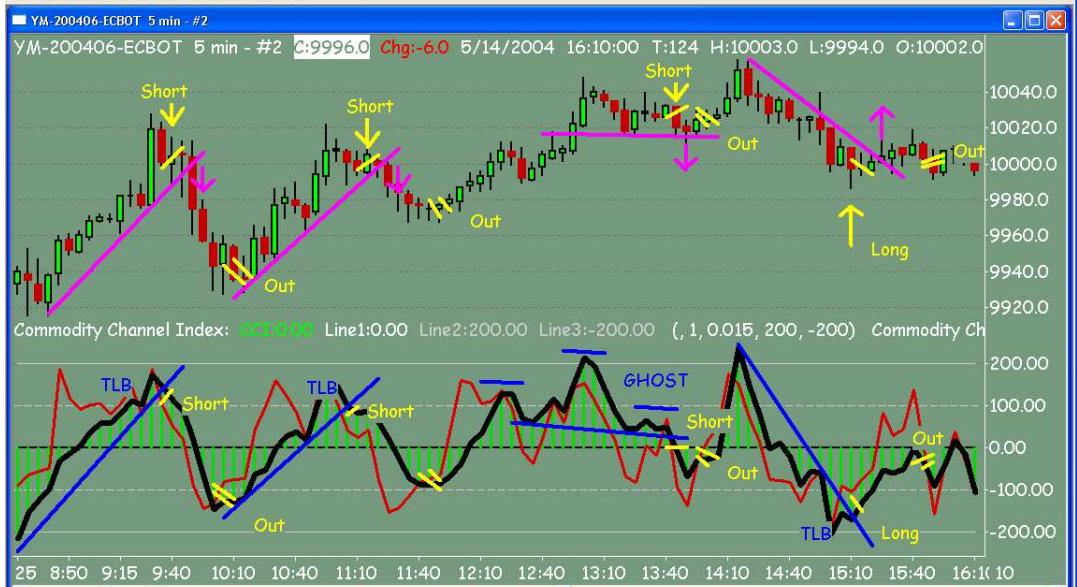 chart2.