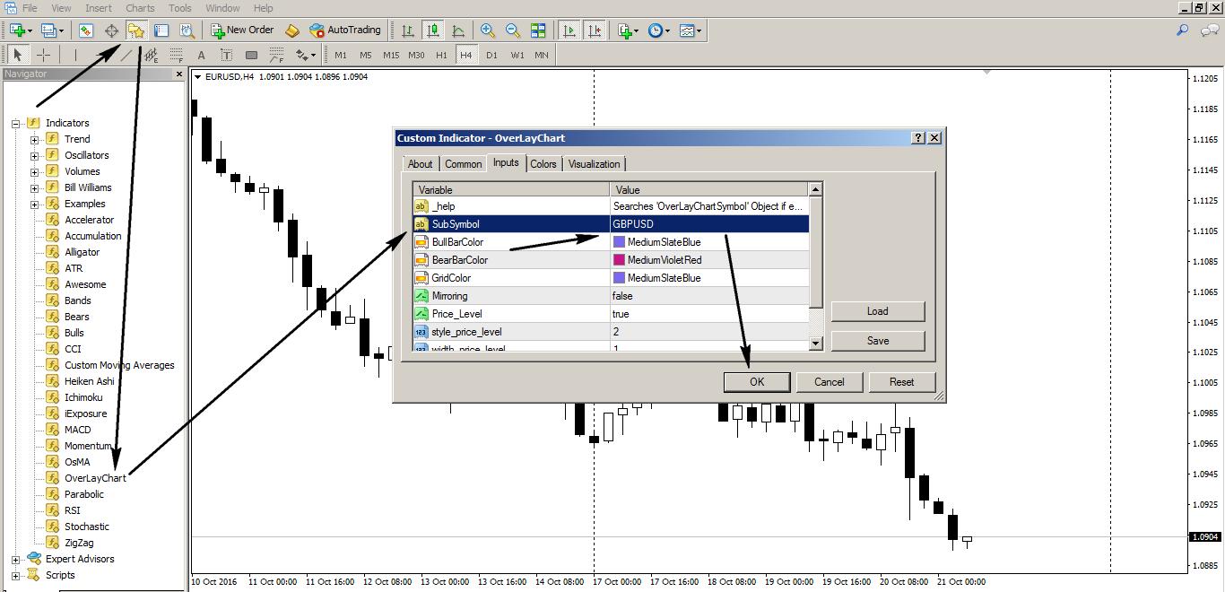 chart_chong_len_chart_Traderviet.