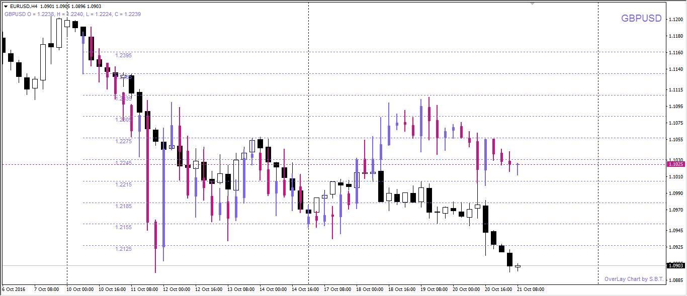 chart_chong_len_chart_Traderviet_2.