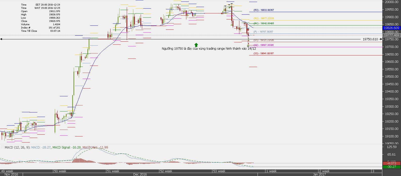 Chart_USA30.IDX_USD_4 Hours_snapshot.
