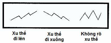 chi-bao-on-balance-volume-khi-khoi-luong-duoc-can-bang-traderviet-2-jpg.16098