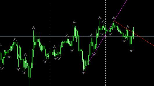 chi-bao-tu-dong-ve-trendline-traderviet-2.