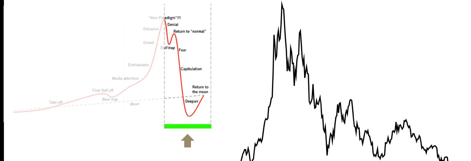 chu-ky-bitcoin-traderviet11.