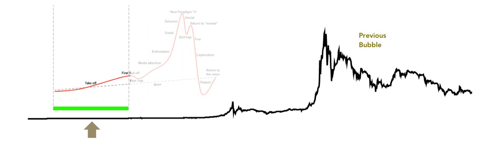 chu-ky-bitcoin-traderviet8.