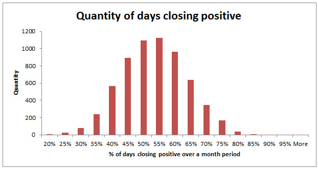 closing-positive.