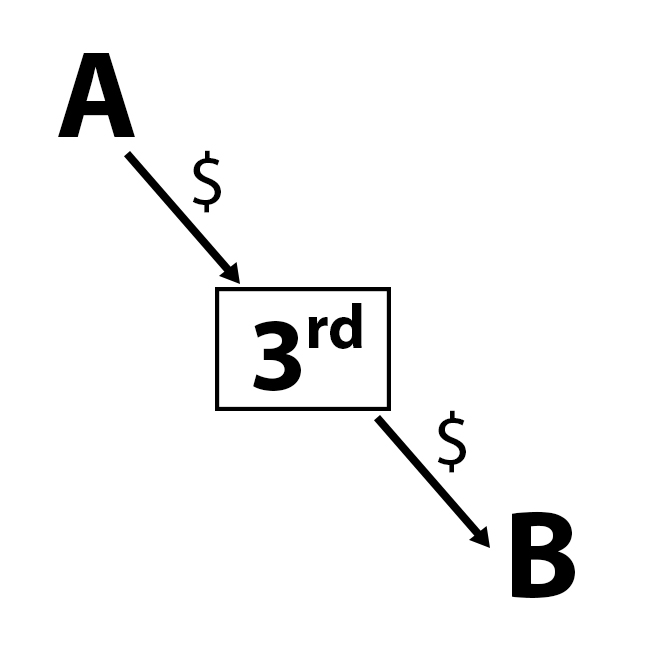 cơ bản về blockchain 2 - traderviet.