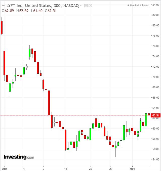 cổ-phiếu-mỹ-traderviet-1.