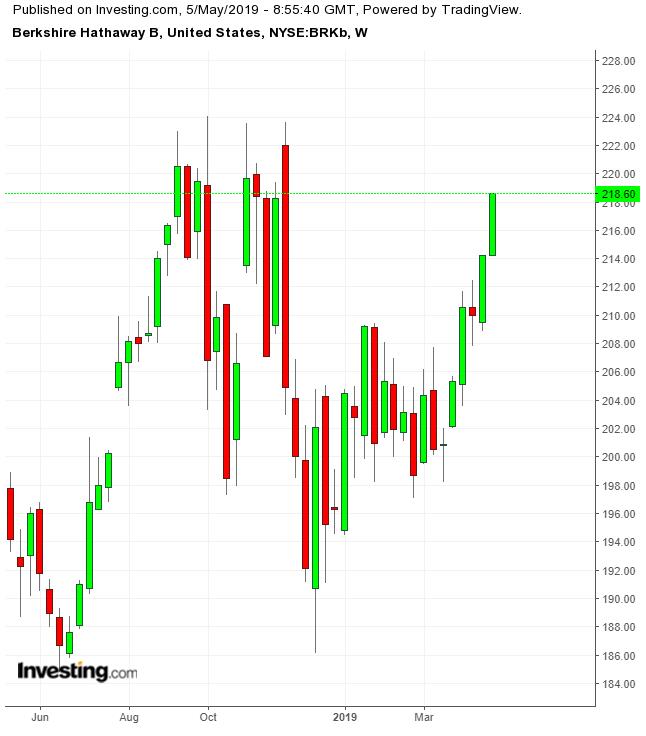 cổ-phiếu-mỹ-traderviet-2.