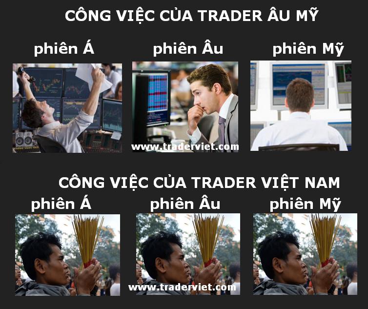 cong-viec-cua-trader-traderviet.