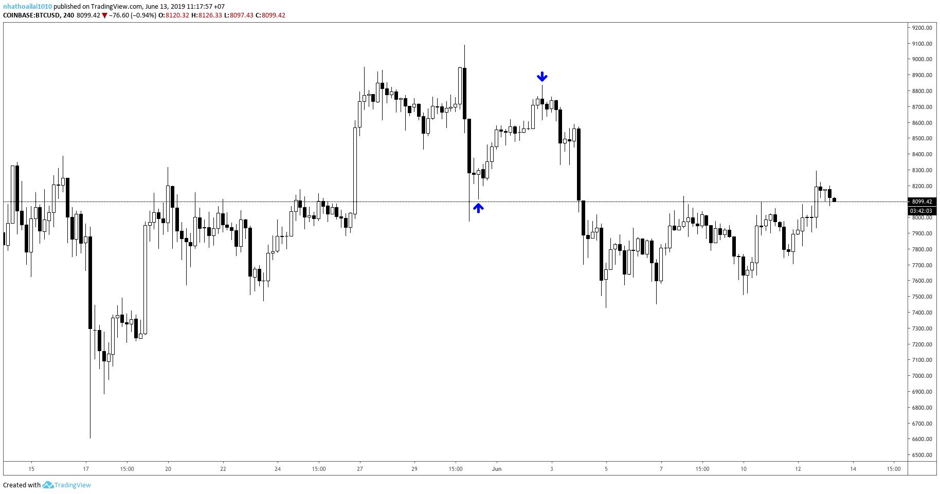 crypto-trader-tu-tu-traderviet1.