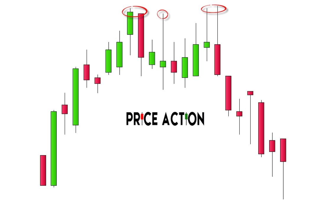 Cuoc-chien-khong-khoan-nhuong-giua-Price-action-trader-va-technical-trader-TraderViet1.