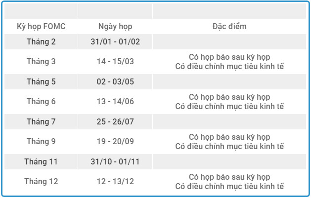 cuoc-hop-fomc-traderviet-1.