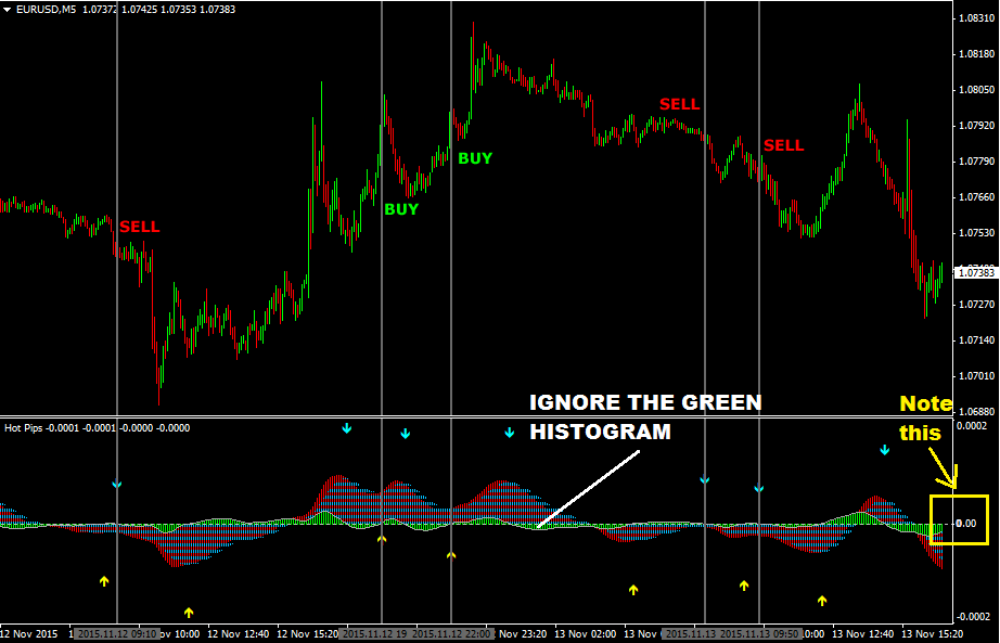 Daily-Profit-Forex-Trading-Strategy.