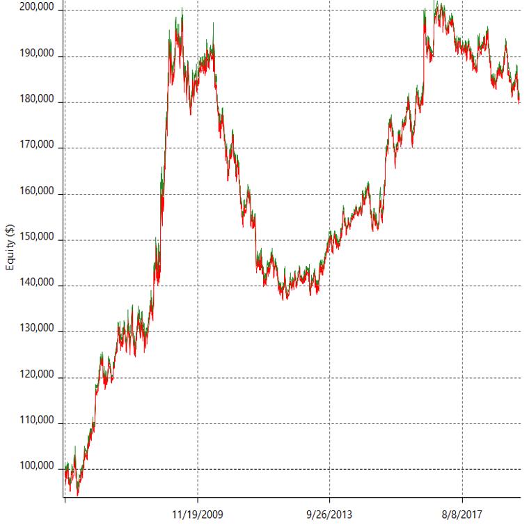 day-trading-traderviet1.