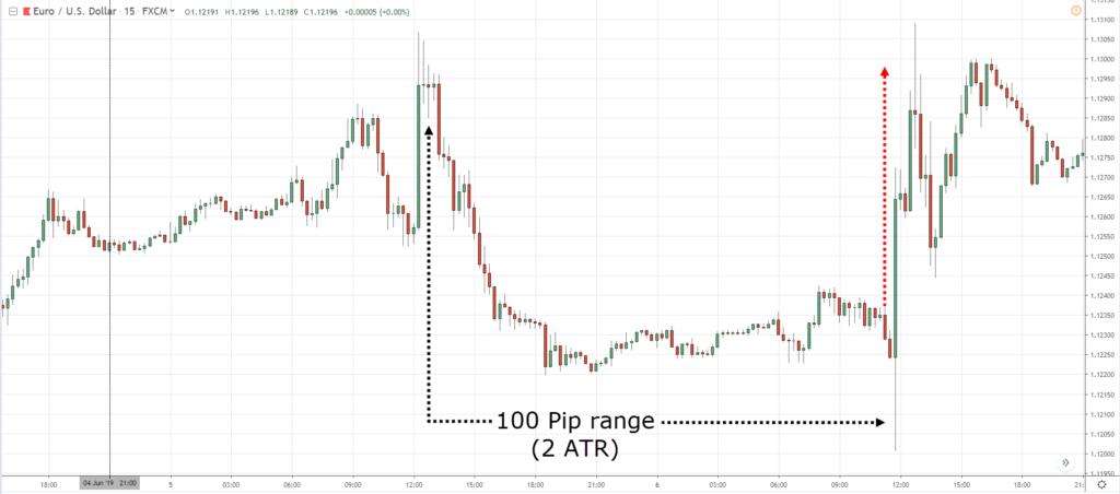 day-trading-traderviet4.