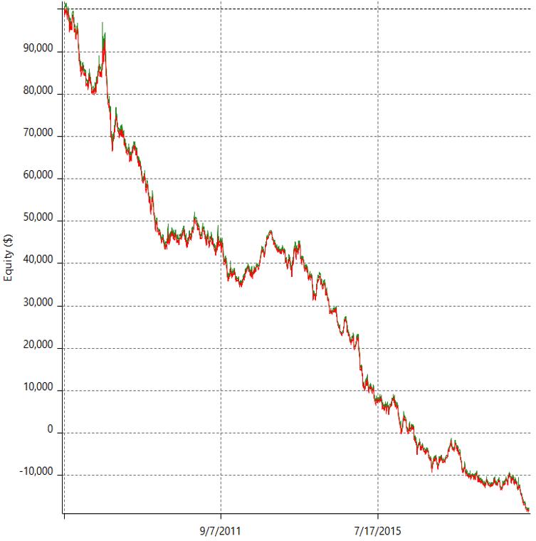 day-trading-traderviet6.
