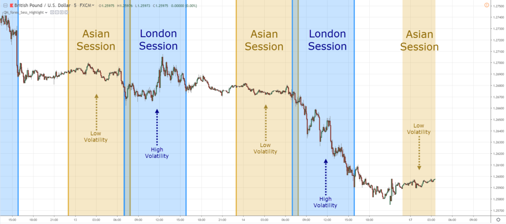 day-trading-traderviet7.