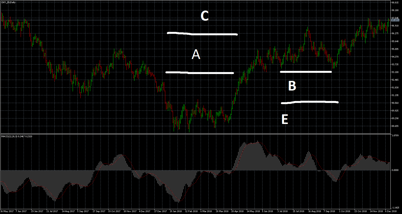 DXY_Z8Daily.
