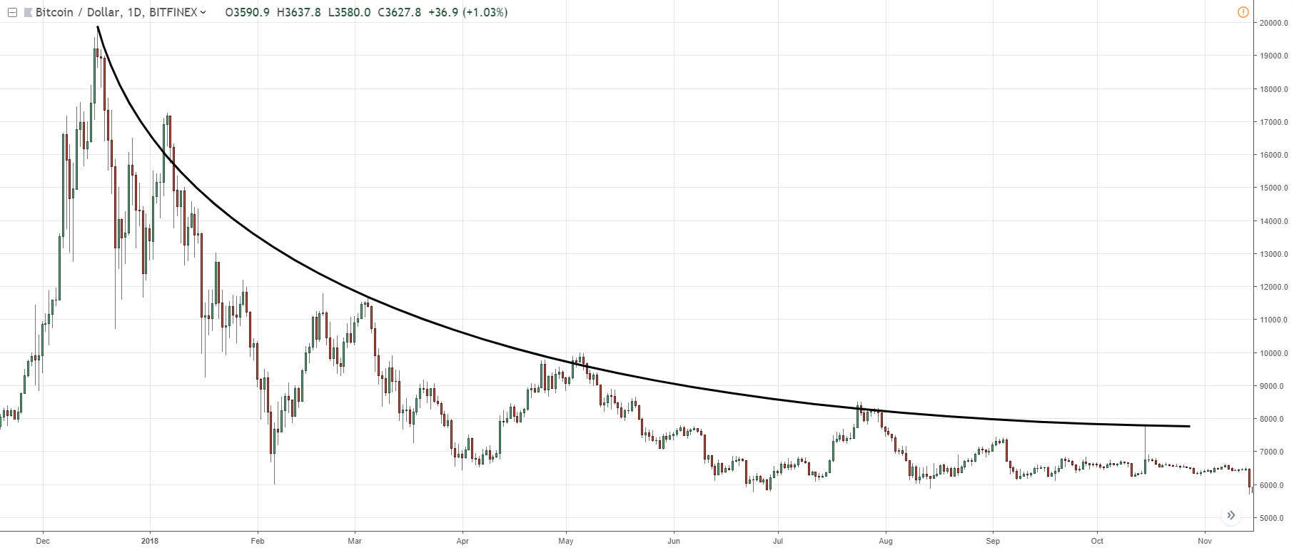 false-breakout-traderviet.