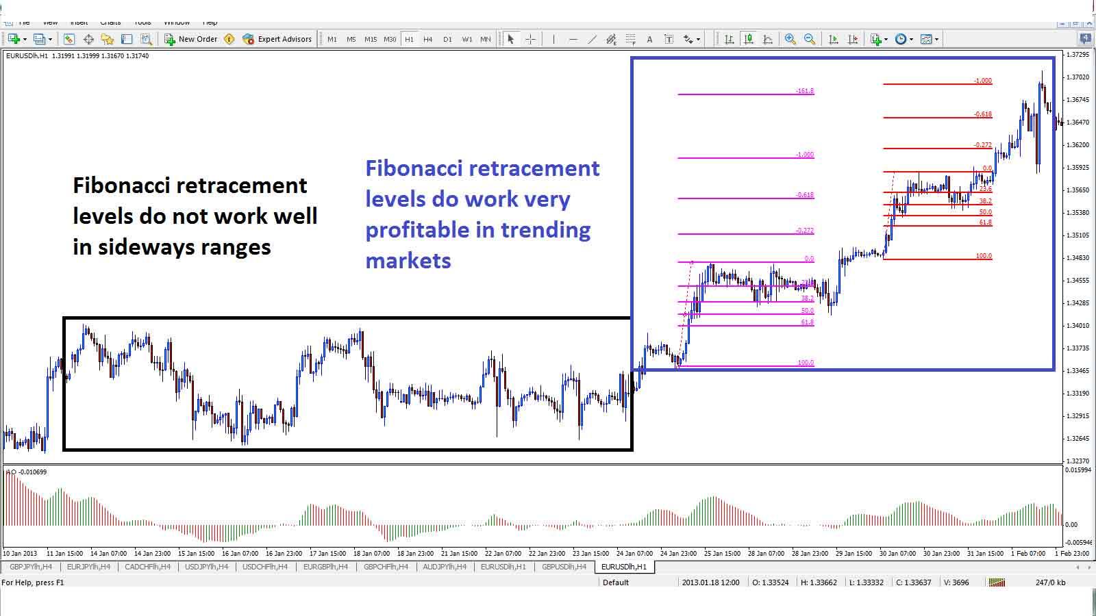 fibonacci-retracement.
