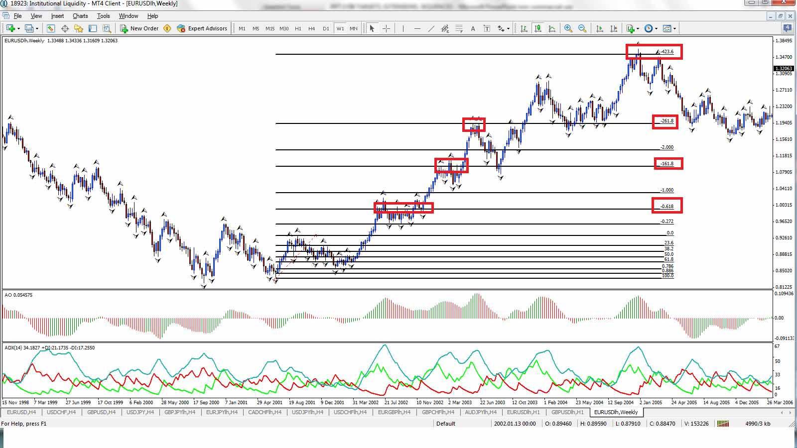 fibonacci-trading-chart.