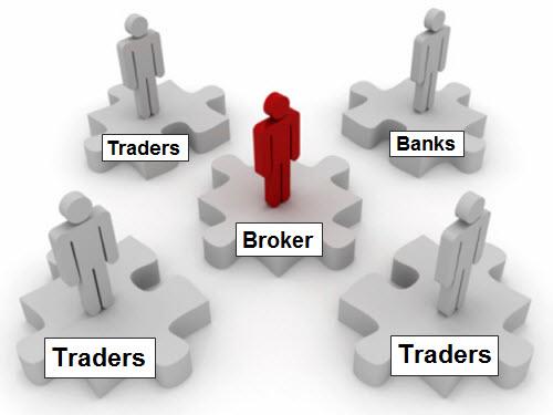 find-forex-broker.