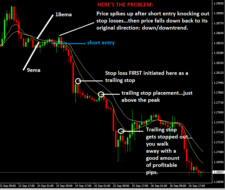 Floor-Traders-Method-With-No-Stop-Loss-Forex-Trading-Strategy.
