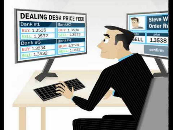 Forex-stop-hunting-traderviet-1.