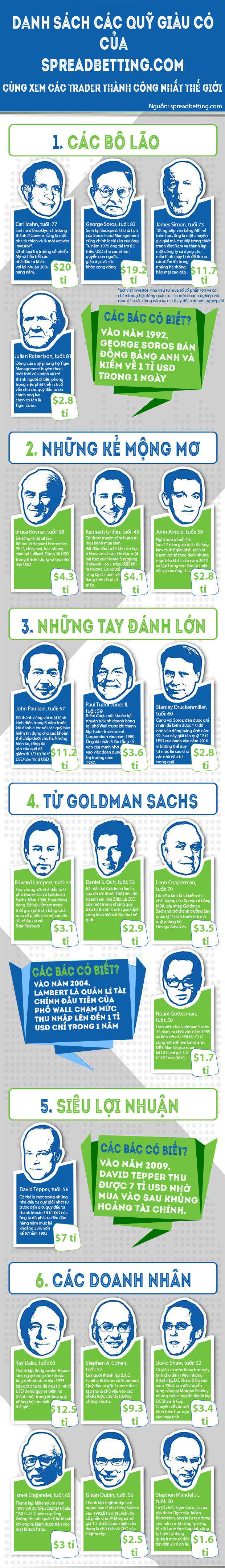 forexinfographic.