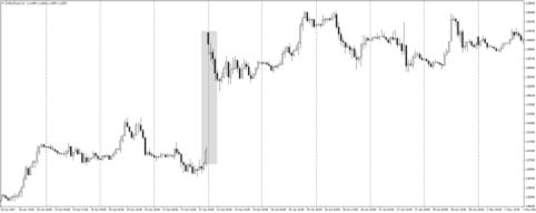 gap-traderviet-1.