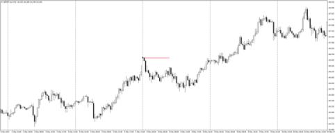 gap-traderviet-4.