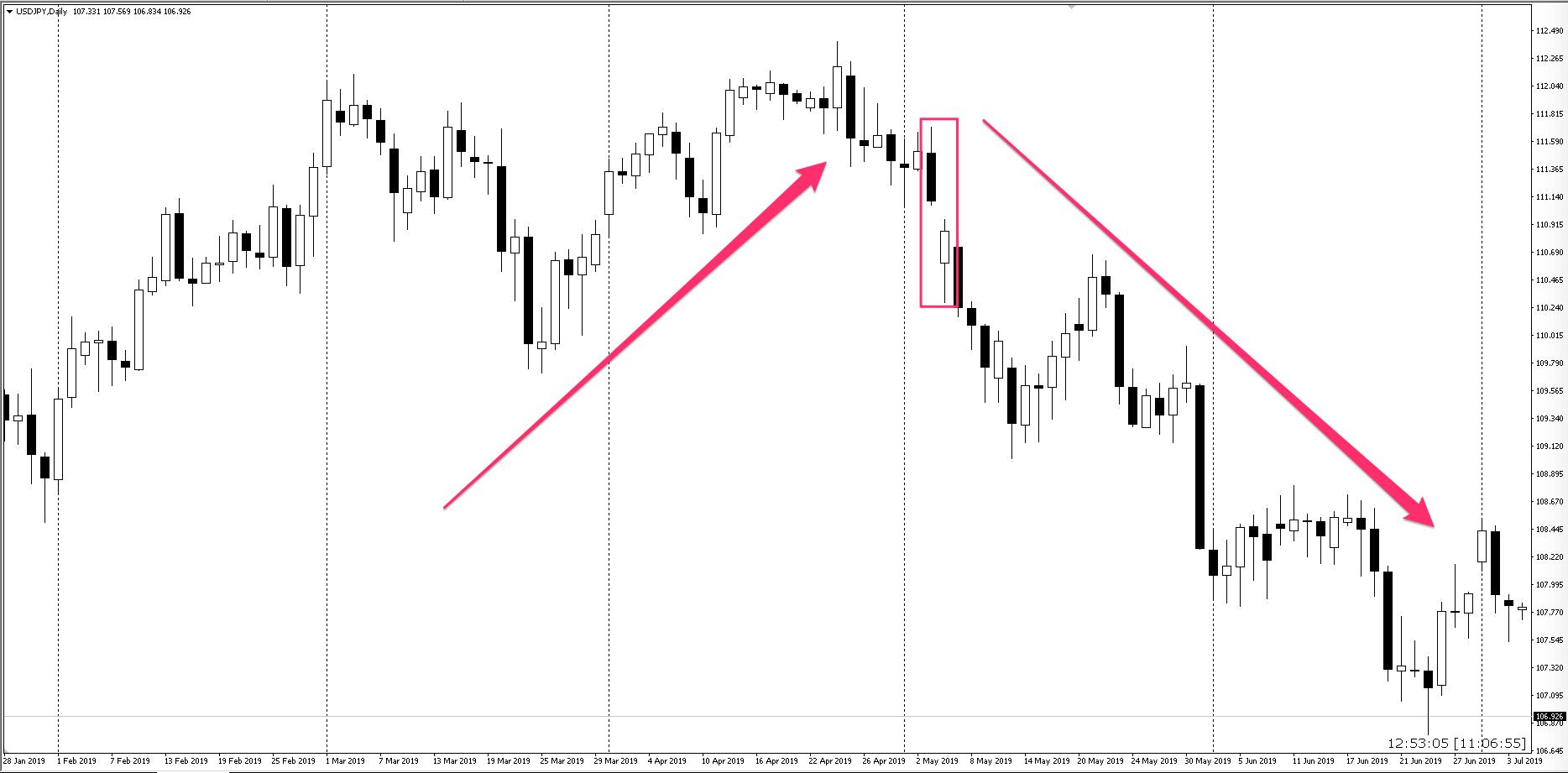 gap-traderviet1.