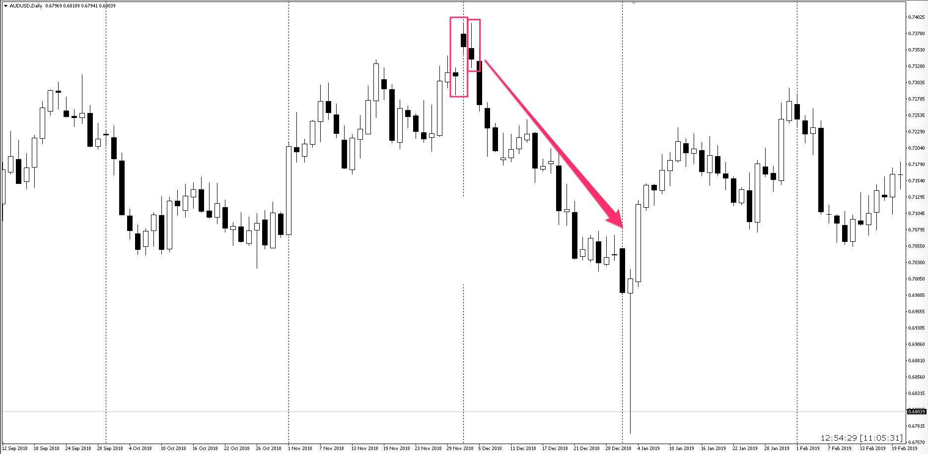 gap-traderviet2.