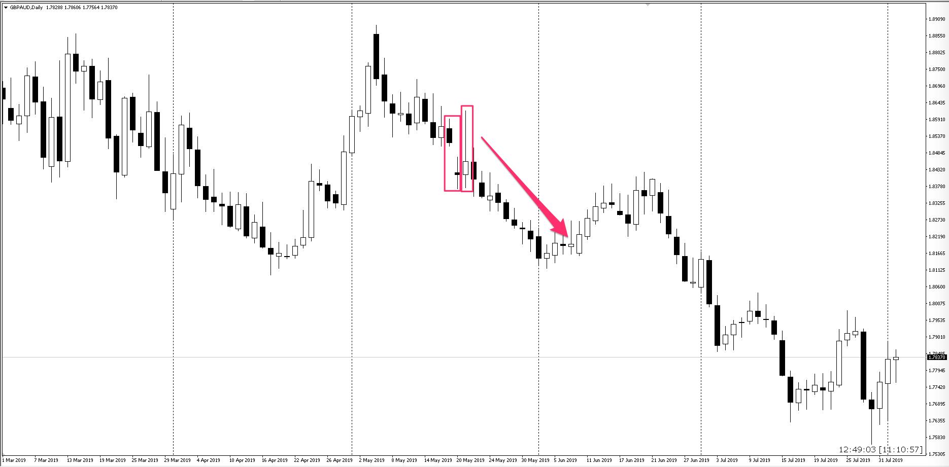 gap-traderviet3.