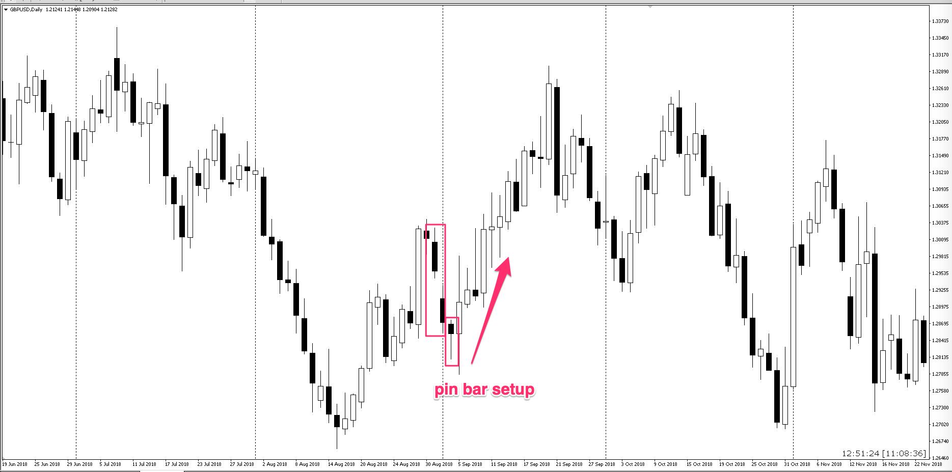 gap-traderviet4.