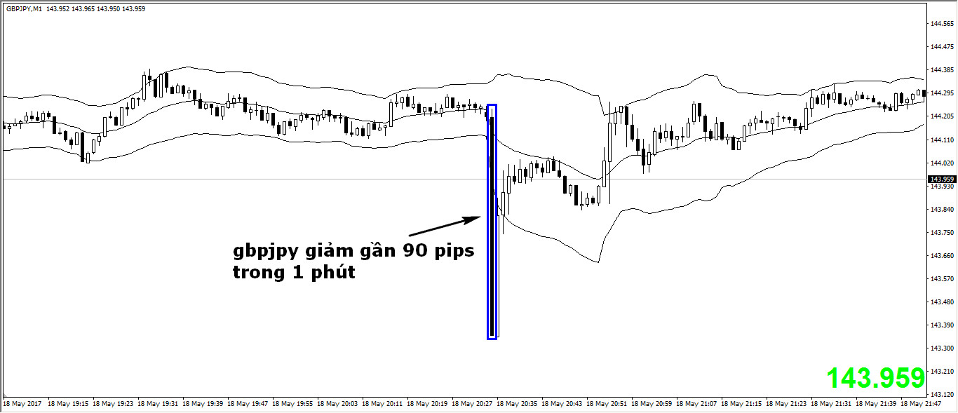 gbpjpy-flash-crash-traderviet.