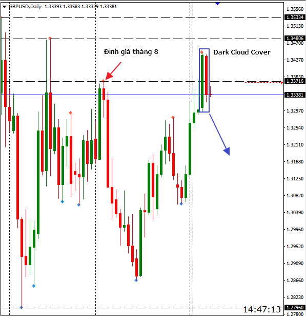 gbpusd 8.9 daily.