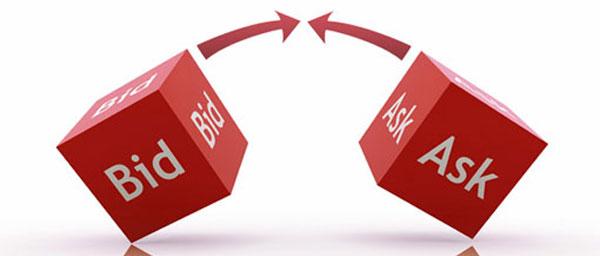 giao-dịch-trước-giờ-thị-trường-chứng-khoán-mỹ-mở-cửa-traderviet-4.