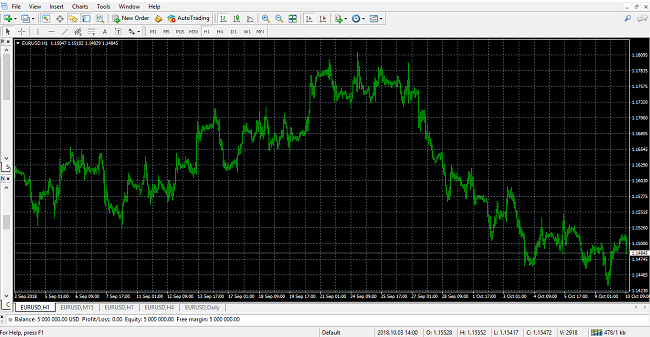 giao diện metatrader4.