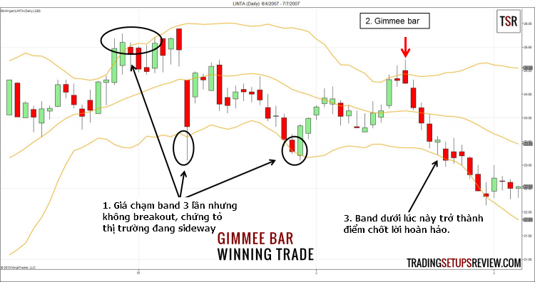 Gimmee-Bar-Winning-Trade-750x396.